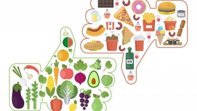 صورة أهم الأطعمة الصحيّة للجسم، فوائدها وأنواعها حسب مصادر موثوقة